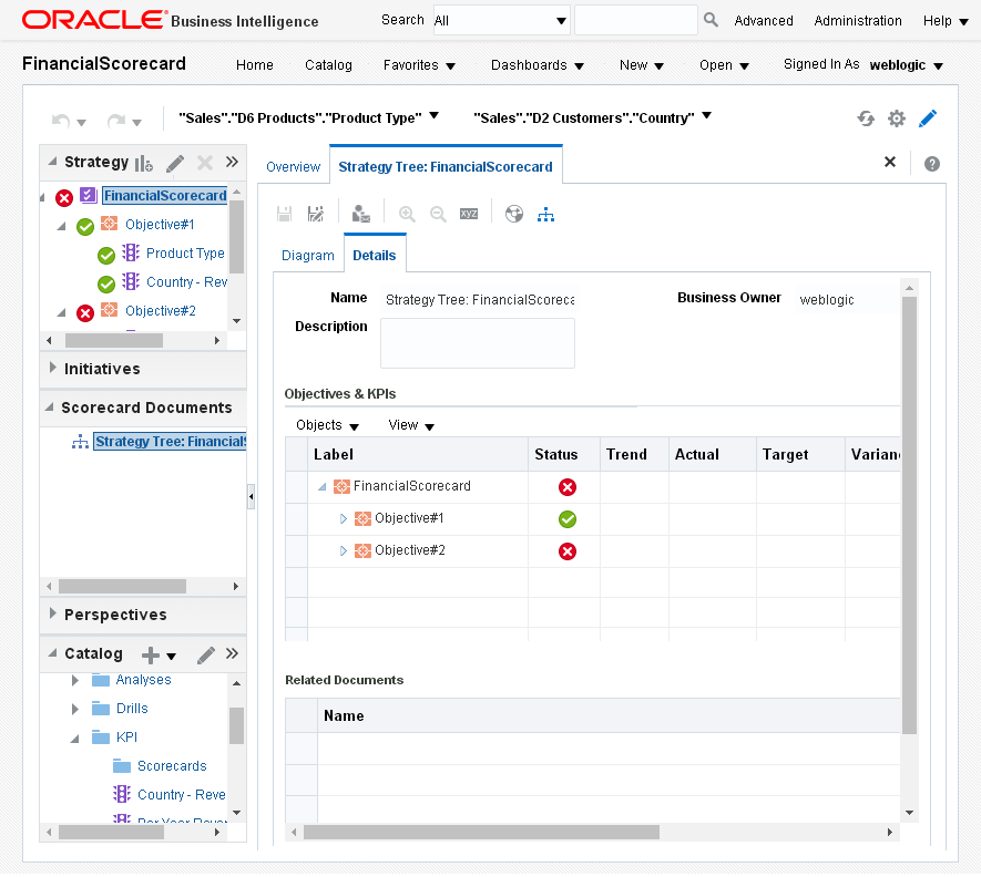 Create Strategy Tree for an Oracle BI Analytics Scorecard : created