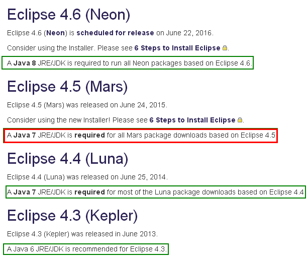 Choose Eclipse version from JDK version