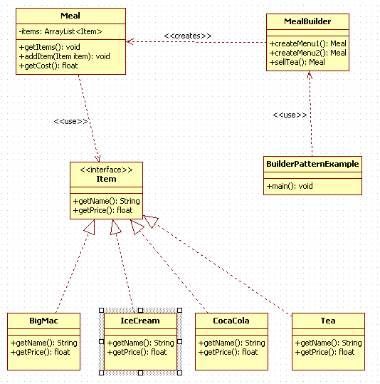 builder Design Pattern in Java : uml diagram