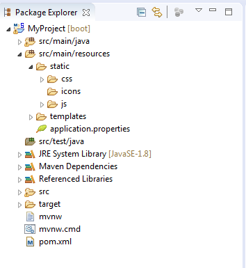 Thymeleaf Hello World Application with Spring: directory structure