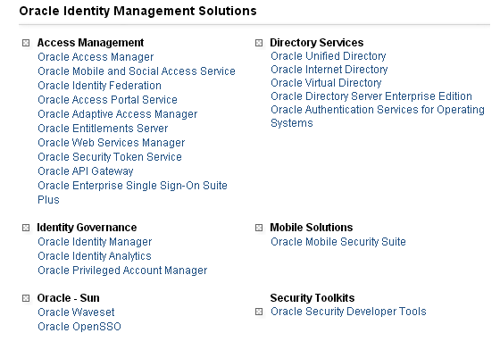 Oracle Identity Manager architecture overview